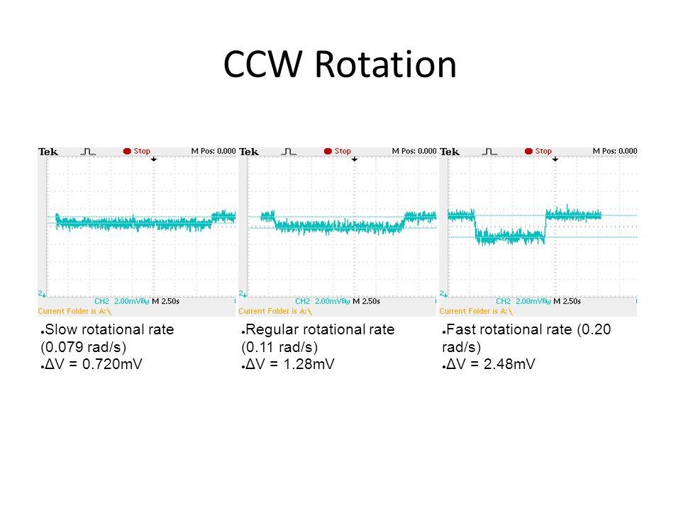 CCW Rotation ● Slow rotational rate (0.079 rad/s) ● ΔV = 0.720mV ● Regular rotational rate (0.11 rad/s) ● ΔV = 1.28mV ● Fast rotational rate (0.20 rad