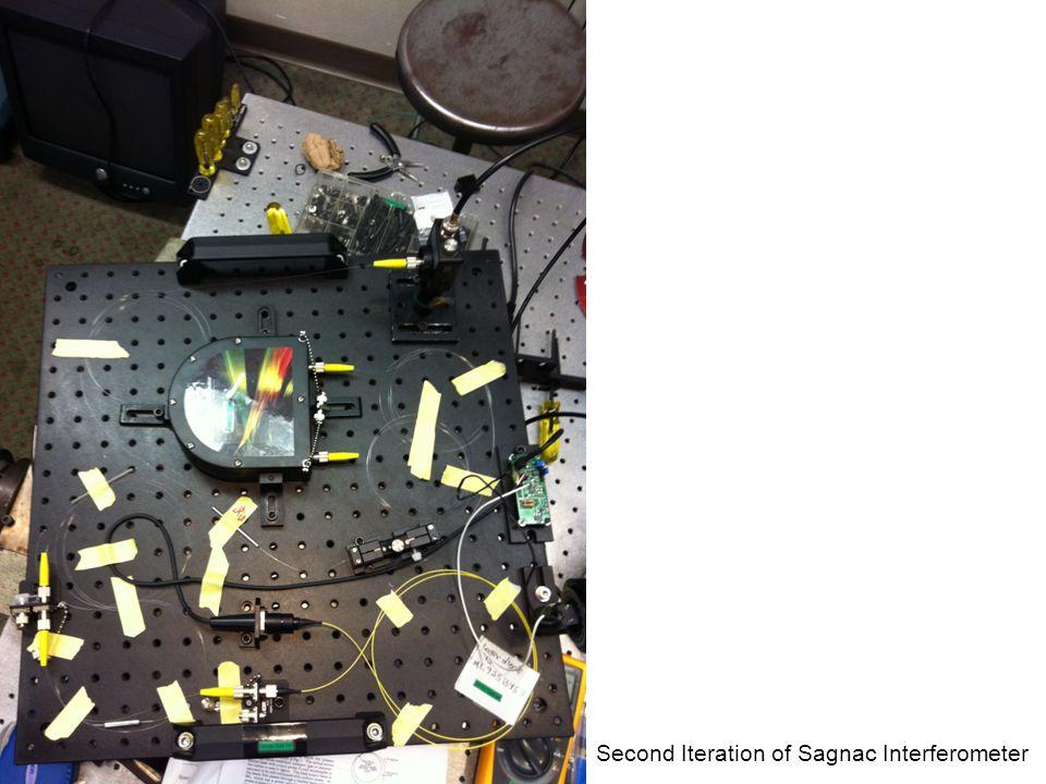 Second Iteration of Sagnac Interferometer