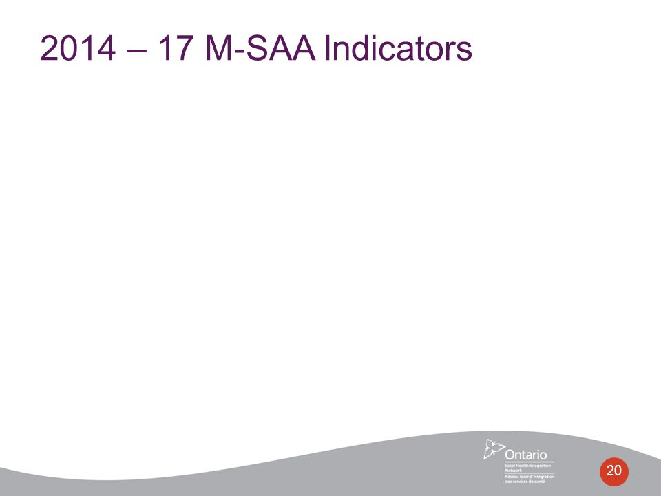 20 2014 – 17 M-SAA Indicators