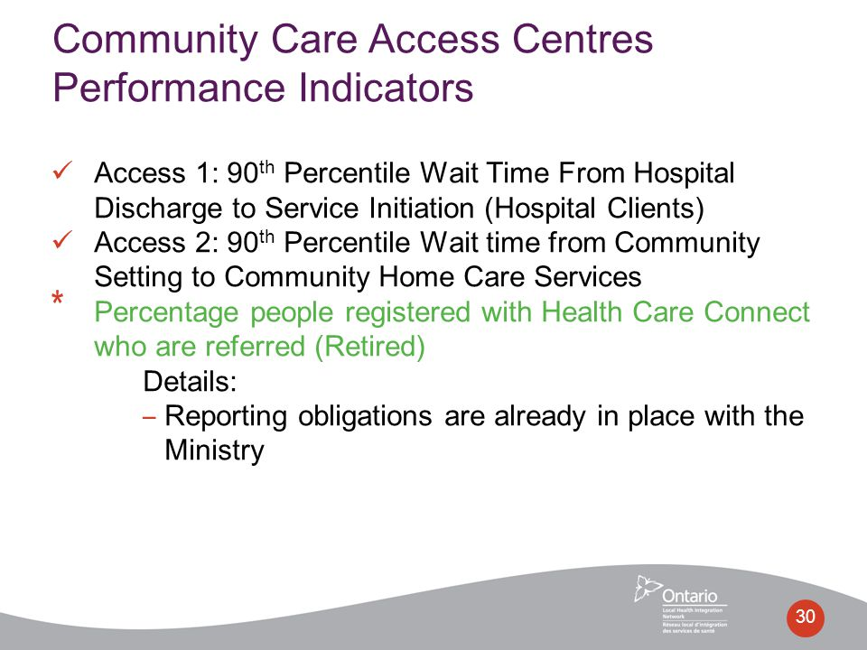Access 1: 90 th Percentile Wait Time From Hospital Discharge to Service Initiation (Hospital Clients) Access 2: 90 th Percentile Wait time from Community Setting to Community Home Care Services * Percentage people registered with Health Care Connect who are referred (Retired) Details: – Reporting obligations are already in place with the Ministry 30 Community Care Access Centres Performance Indicators