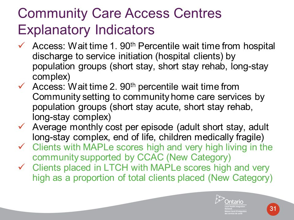 Access: Wait time 1. 90 th Percentile wait time from hospital discharge to service initiation (hospital clients) by population groups (short stay, sho