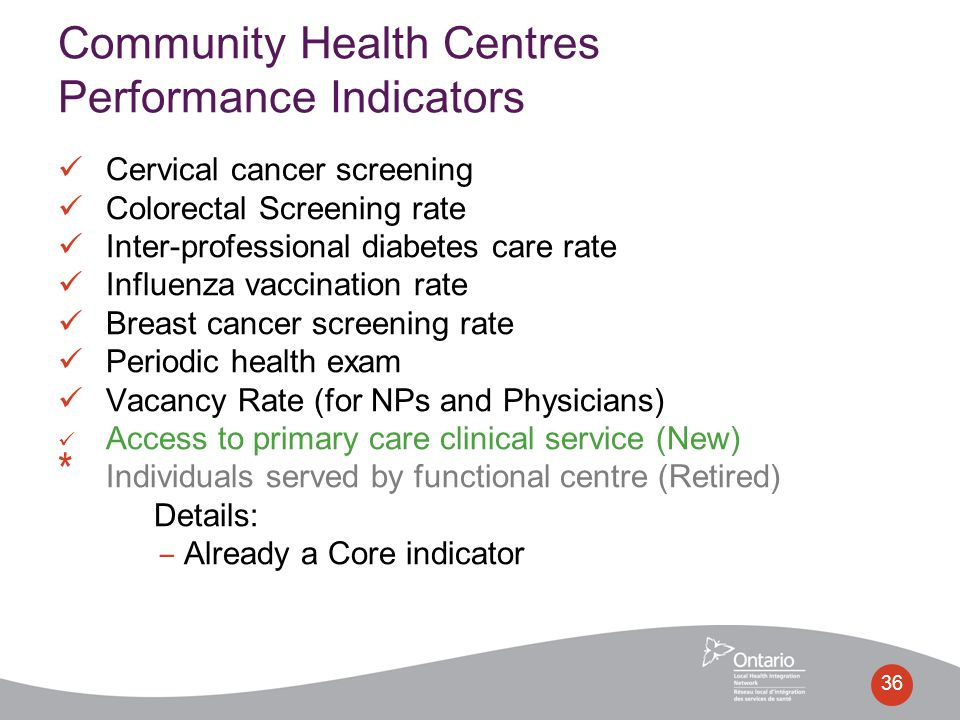 36 Community Health Centres Performance Indicators Cervical cancer screening Colorectal Screening rate Inter-professional diabetes care rate Influenza