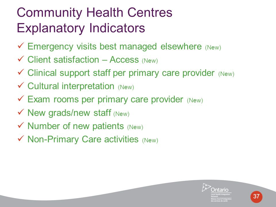 37 Community Health Centres Explanatory Indicators Emergency visits best managed elsewhere (New) Client satisfaction – Access (New) Clinical support staff per primary care provider (New) Cultural interpretation (New) Exam rooms per primary care provider (New) New grads/new staff (New) Number of new patients (New) Non-Primary Care activities (New)