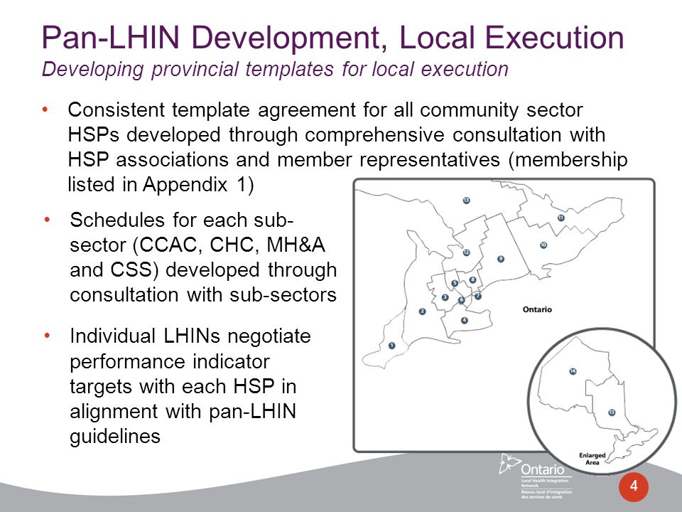 Consistent template agreement for all community sector HSPs developed through comprehensive consultation with HSP associations and member representatives (membership listed in Appendix 1) 4 Pan-LHIN Development, Local Execution Developing provincial templates for local execution Schedules for each sub- sector (CCAC, CHC, MH&A and CSS) developed through consultation with sub-sectors Individual LHINs negotiate performance indicator targets with each HSP in alignment with pan-LHIN guidelines