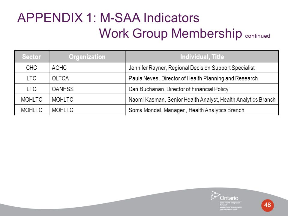 48 APPENDIX 1: M-SAA Indicators Work Group Membership continued SectorOrganizationIndividual, Title CHCAOHCJennifer Rayner, Regional Decision Support