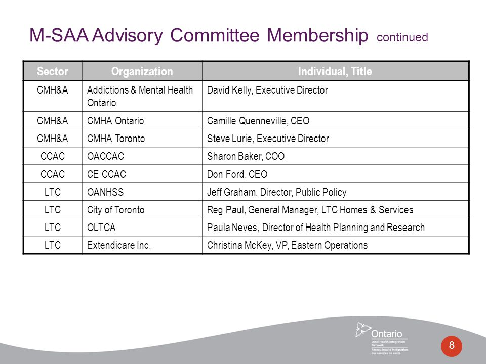 8 M-SAA Advisory Committee Membership continued SectorOrganizationIndividual, Title CMH&AAddictions & Mental Health Ontario David Kelly, Executive Director CMH&ACMHA OntarioCamille Quenneville, CEO CMH&ACMHA TorontoSteve Lurie, Executive Director CCACOACCACSharon Baker, COO CCACCE CCACDon Ford, CEO LTCOANHSSJeff Graham, Director, Public Policy LTCCity of TorontoReg Paul, General Manager, LTC Homes & Services LTCOLTCAPaula Neves, Director of Health Planning and Research LTCExtendicare Inc.Christina McKey, VP, Eastern Operations