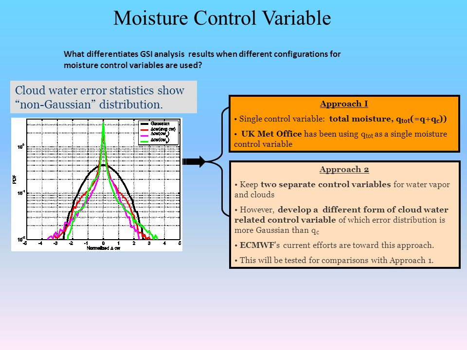 "Cloud water error statistics show ""non-Gaussian"" distribution. Approach I Single control variable: total moisture, q tot (=q+q c )) UK Met Office has"