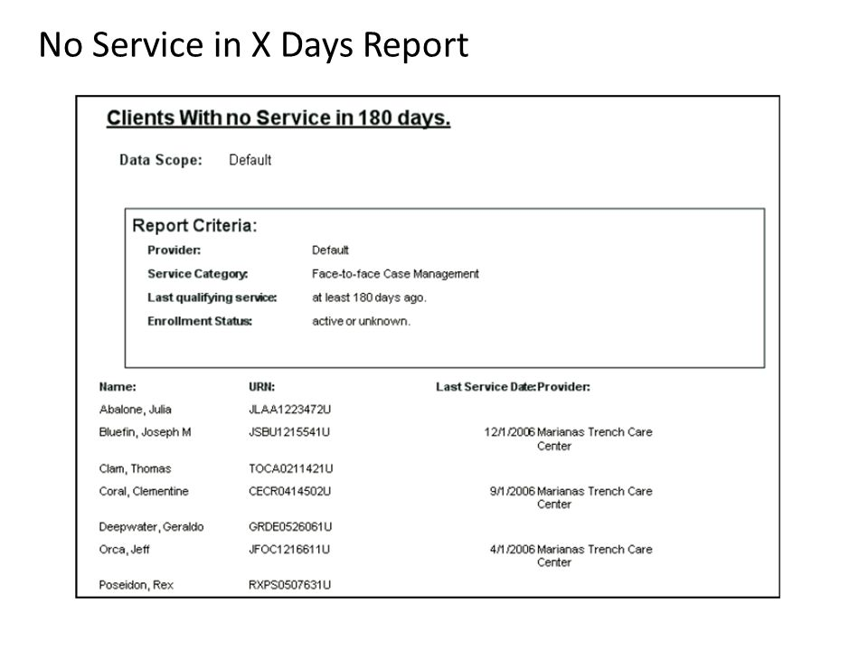 No Service in X Days Report