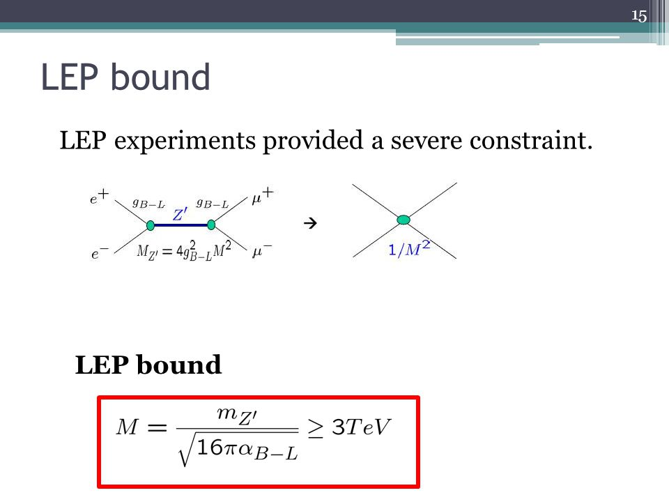 LEP bound 15 LEP experiments provided a severe constraint. LEP bound