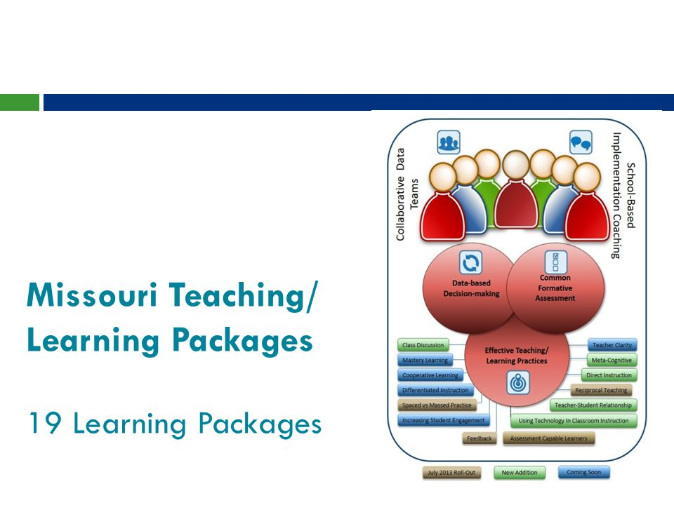 Missouri Teaching/ Learning Packages 19 Learning Packages
