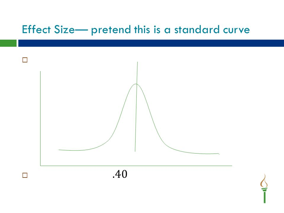 Effect Size— pretend this is a standard curve  .40