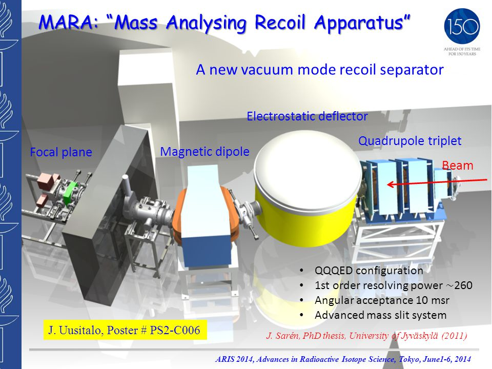 MARA: Mass Analysing Recoil Apparatus Quadrupole triplet Electrostatic deflector Magnetic dipole Focal plane Beam A new vacuum mode recoil separator J.