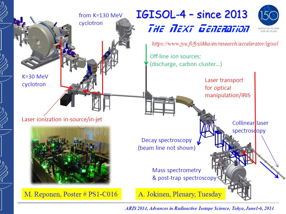 https://www.jyu.fi/fysiikka/en/research/accelerator/igisol K=30 MeV cyclotron from K=130 MeV cyclotron IGISOL-4 – since 2013 Off-line ion sources: (discharge, carbon cluster…) Laser transport for optical manipulation/IRIS Mass spectrometry & post-trap spectroscopy Collinear laser spectroscopy Laser ionization in-source/in-jet Decay spectroscopy (beam line not shown) ARIS 2014, Advances in Radioactive Isotope Science, Tokyo, June1-6, 2014 M.