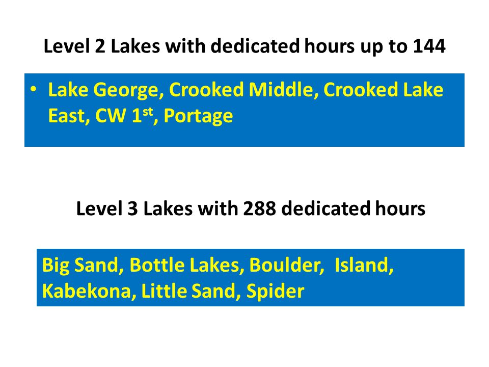 Level 2 Lakes with dedicated hours up to 144 Lake George, Crooked Middle, Crooked Lake East, CW 1 st, Portage Level 3 Lakes with 288 dedicated hours B