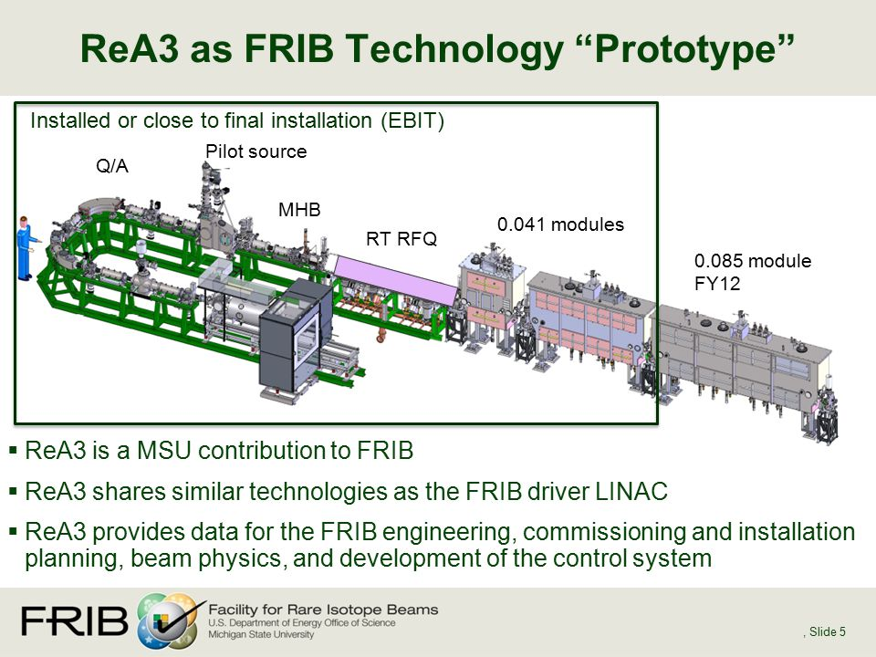Installed or close to final installation (EBIT) 0.085 module FY12 0.041 modules RT RFQ MHB Q/A Pilot source  ReA3 is a MSU contribution to FRIB  ReA3 shares similar technologies as the FRIB driver LINAC  ReA3 provides data for the FRIB engineering, commissioning and installation planning, beam physics, and development of the control system ReA3 as FRIB Technology Prototype , Slide 5
