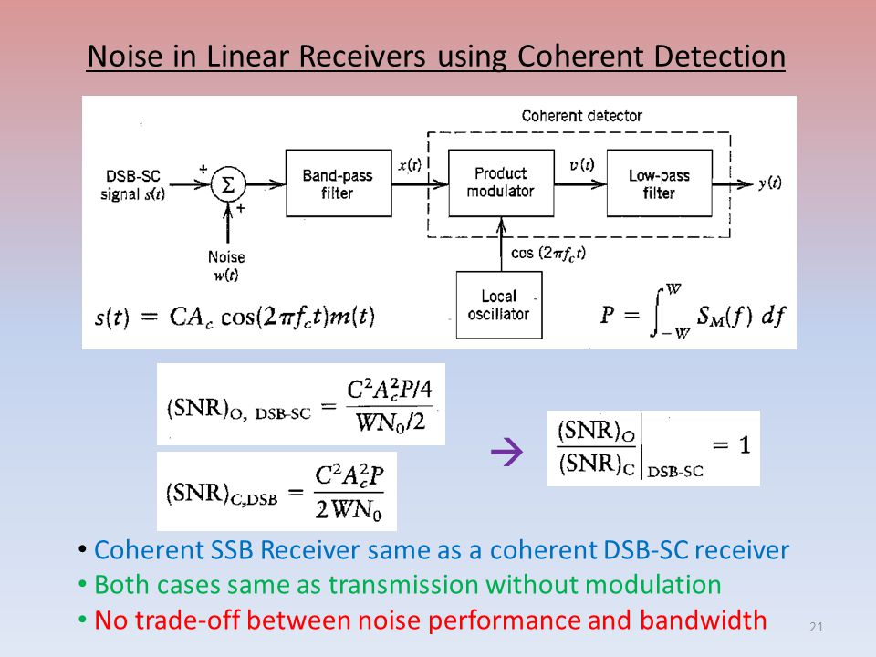 Noise in Linear Receivers using Coherent Detection Coherent SSB Receiver same as a coherent DSB-SC receiver Both cases same as transmission without modulation No trade-off between noise performance and bandwidth  21