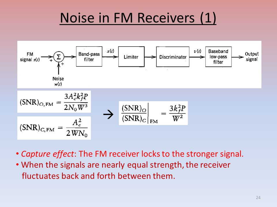 Noise in FM Receivers (1) Capture effect: The FM receiver locks to the stronger signal.