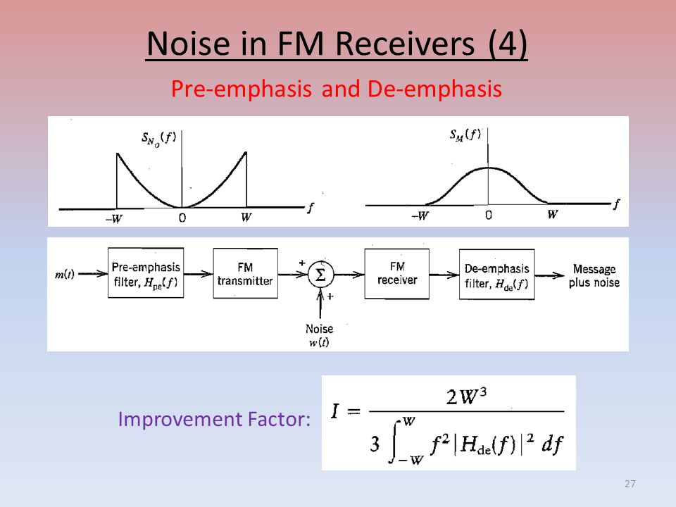 Noise in FM Receivers (4) Pre-emphasis and De-emphasis Improvement Factor: 27