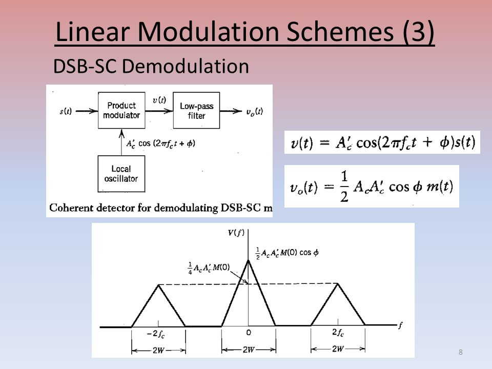 Linear Modulation Schemes (3) DSB-SC Demodulation 8