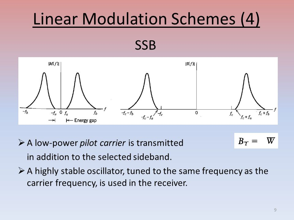 Linear Modulation Schemes (4) SSB  A low-power pilot carrier is transmitted in addition to the selected sideband.