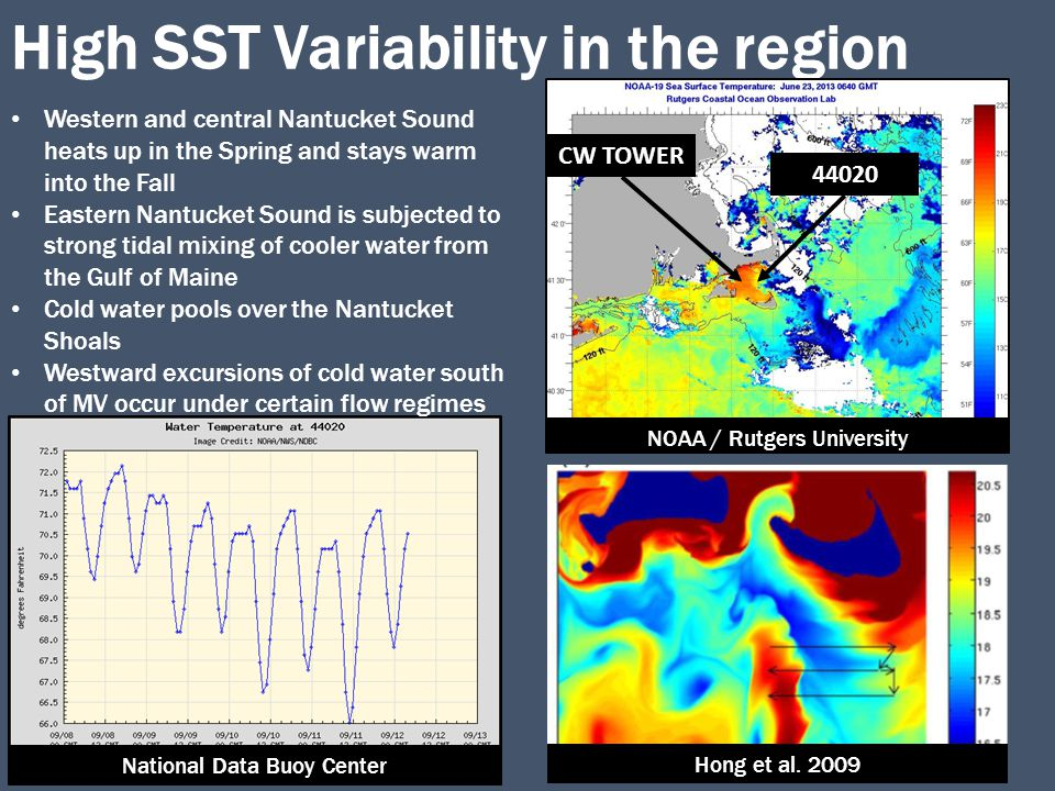 High SST Variability in the region National Data Buoy Center Western and central Nantucket Sound heats up in the Spring and stays warm into the Fall Eastern Nantucket Sound is subjected to strong tidal mixing of cooler water from the Gulf of Maine Cold water pools over the Nantucket Shoals Westward excursions of cold water south of MV occur under certain flow regimes NOAA / Rutgers University Hong et al.