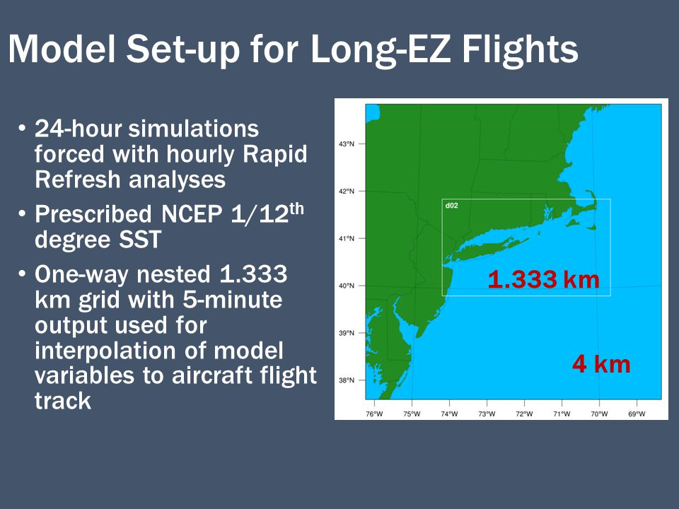 Model Set-up for Long-EZ Flights 24-hour simulations forced with hourly Rapid Refresh analyses Prescribed NCEP 1/12 th degree SST One-way nested 1.333 km grid with 5-minute output used for interpolation of model variables to aircraft flight track 4 km 1.333 km