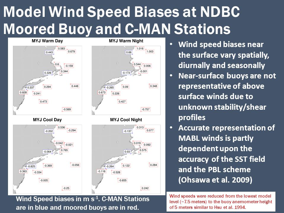 Model Wind Speed Biases at NDBC Moored Buoy and C-MAN Stations Wind Speed biases in m s -1.