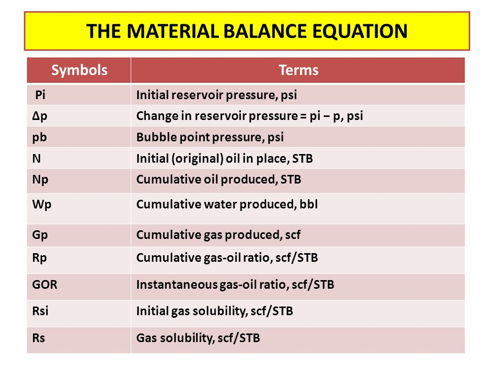 Np [Bt +(Rp - Rsi) Bg]=N (Bt – Bti )+mNBoi(Bg - Bgi) + (We-WpBw) Bgi Cumulative oil Depletion Drive Gas cap drive Water drive withdrawal mechanism mechanism mechanism And this is the generalized material balance equation for combination drive reservoir neglecting the rock and connate water expansion.