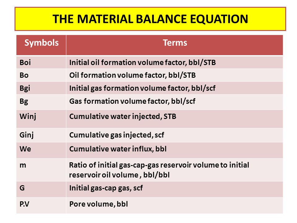 Bo-Boi = Co Boi (Pi –P ), finally: Np Bo = N Boi Ce  P If there is water production :, the equation form becomes : Np Bo + Wp Bw = N Boi Ce  P This is the material balance equation for depletion drive reservoir (DDR) producing above the bubble point pressure (under- saturated reservoir).