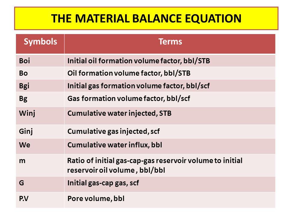N ( B t – B t I ) = D.D.I Np[Bt+(Rp-Rsi)Bg] (m N Boi/ Bgi) (Bg - Bgi) = GCDI Np [Bt + (Rp - Rsi) Bg] ( We- Wp Bw) = WDI Np[Bt+(Rp-Rsi)Bg] THE MATERIAL BALANCE EQUATION