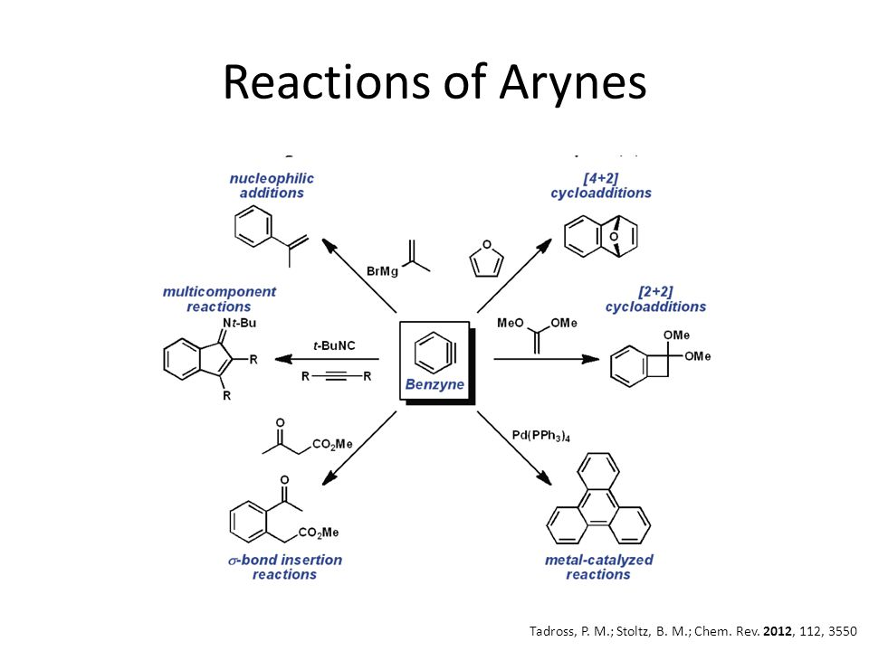 Reactions of Arynes Tadross, P. M.; Stoltz, B. M.; Chem. Rev. 2012, 112, 3550