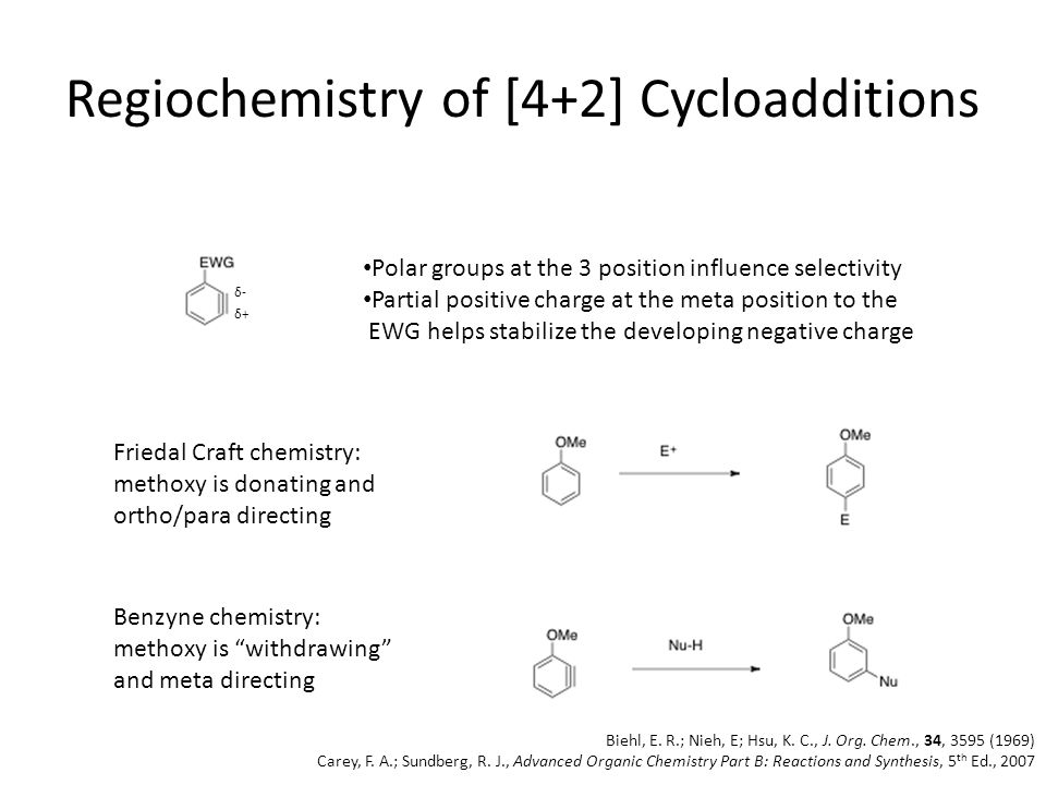 Regiochemistry of [4+2] Cycloadditions δ- δ+ Polar groups at the 3 position influence selectivity Partial positive charge at the meta position to the EWG helps stabilize the developing negative charge Friedal Craft chemistry: methoxy is donating and ortho/para directing Benzyne chemistry: methoxy is withdrawing and meta directing Biehl, E.