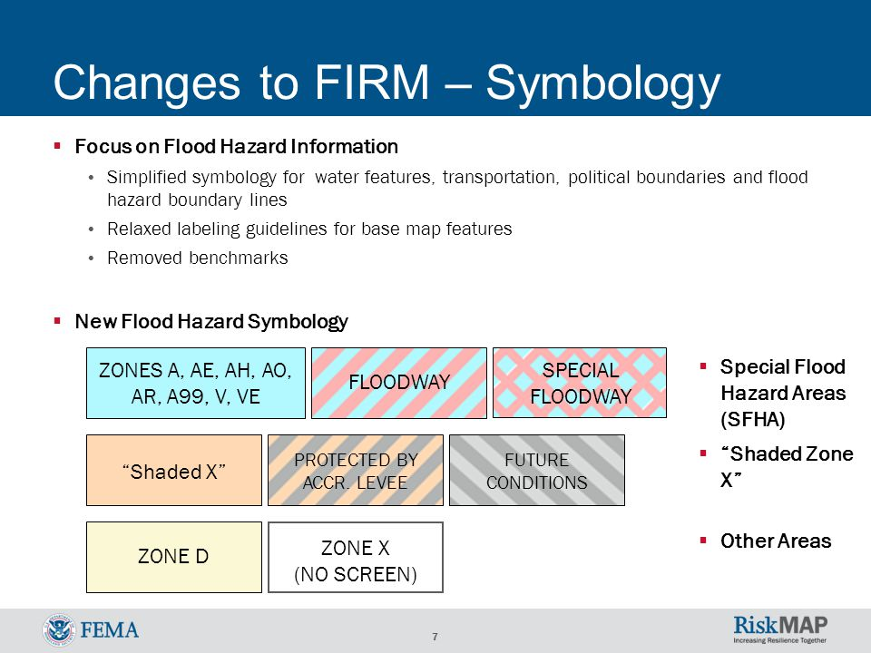 7 Changes to FIRM – Symbology  Focus on Flood Hazard Information Simplified symbology for water features, transportation, political boundaries and flood hazard boundary lines Relaxed labeling guidelines for base map features Removed benchmarks  New Flood Hazard Symbology  Special Flood Hazard Areas (SFHA)  Shaded Zone X  Other Areas FLOODWAY SPECIAL FLOODWAY ZONES A, AE, AH, AO, AR, A99, V, VE PROTECTED BY ACCR.