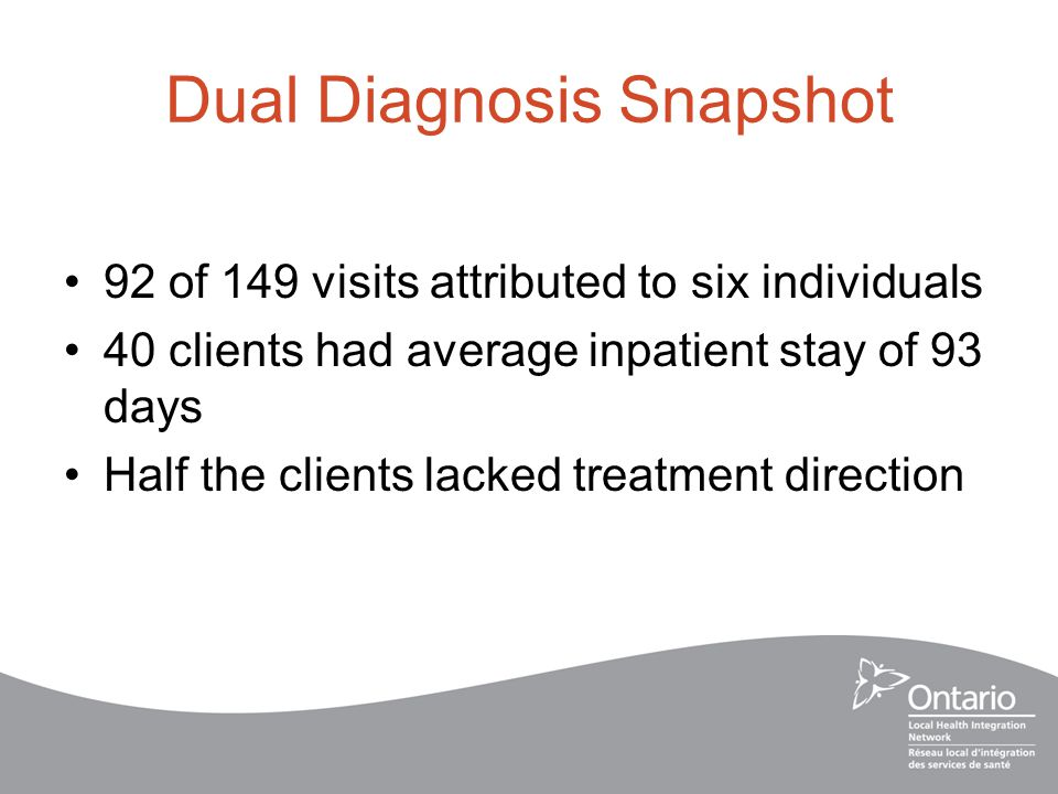 Dual Diagnosis Snapshot 92 of 149 visits attributed to six individuals 40 clients had average inpatient stay of 93 days Half the clients lacked treatment direction