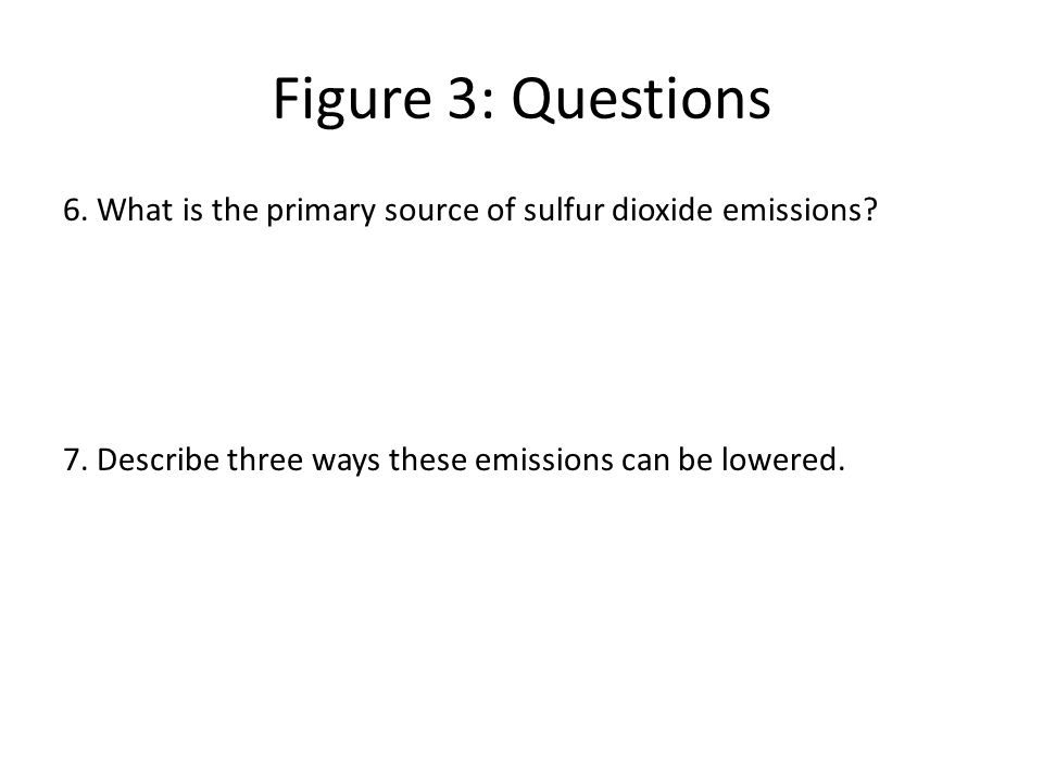 Figure 3: Questions 6. What is the primary source of sulfur dioxide emissions.