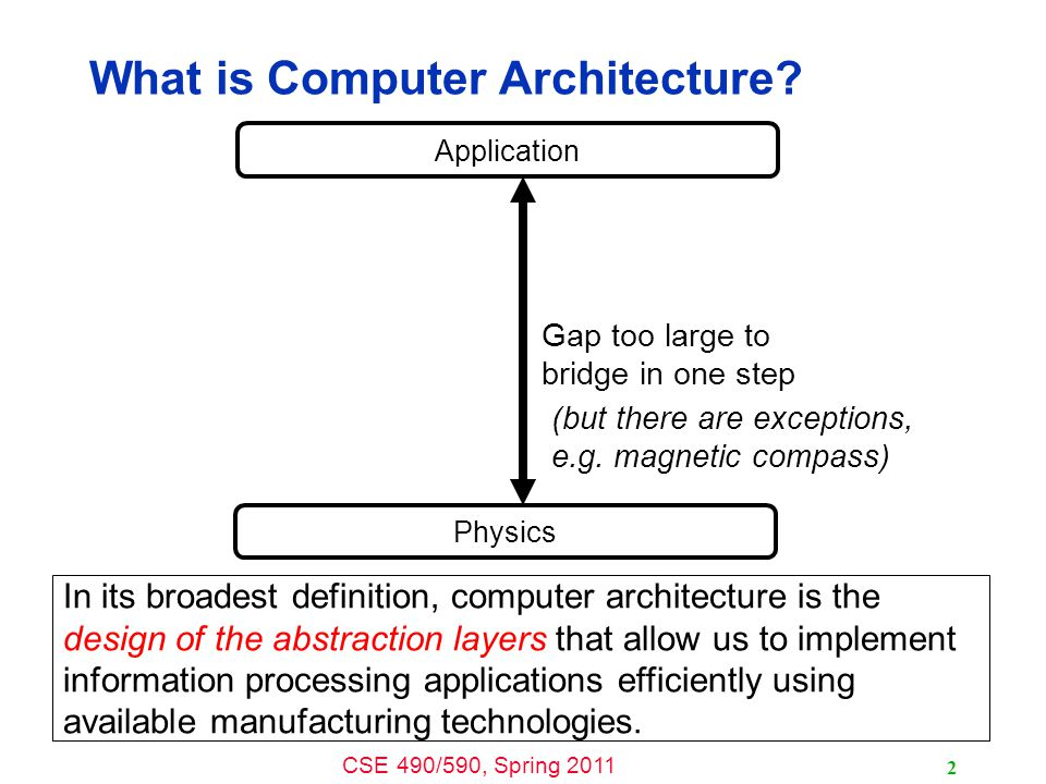 CSE 490/590, Spring 2011 What is Computer Architecture.