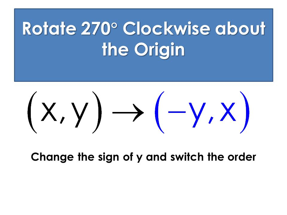 Rotate 270  Clockwise about the Origin Change the sign of y and switch the order