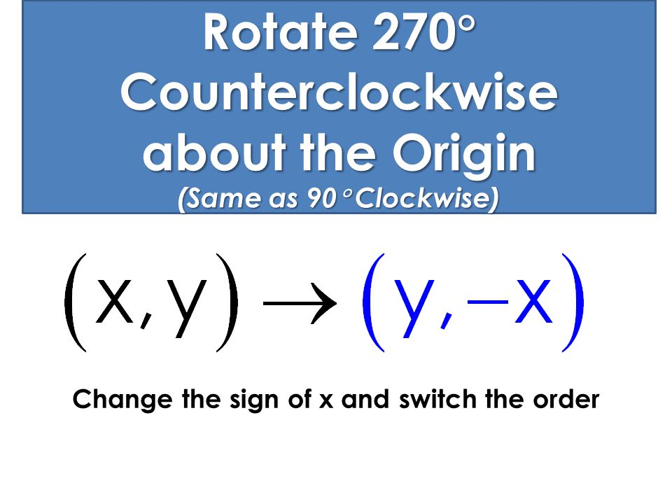 Rotate 270  Counterclockwise about the Origin (Same as 90  Clockwise) Change the sign of x and switch the order