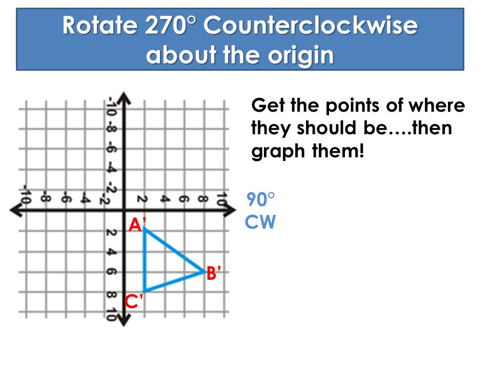 Get the points of where they should be….then graph them! A' B' C' 90° CW