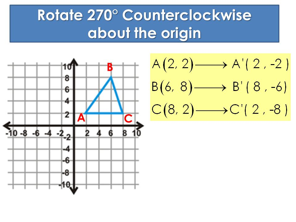 Rotate 270° Counterclockwise about the origin A B C