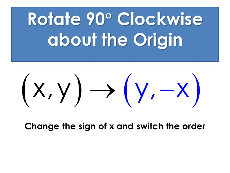 Rotate 90  Clockwise about the Origin Change the sign of x and switch the order