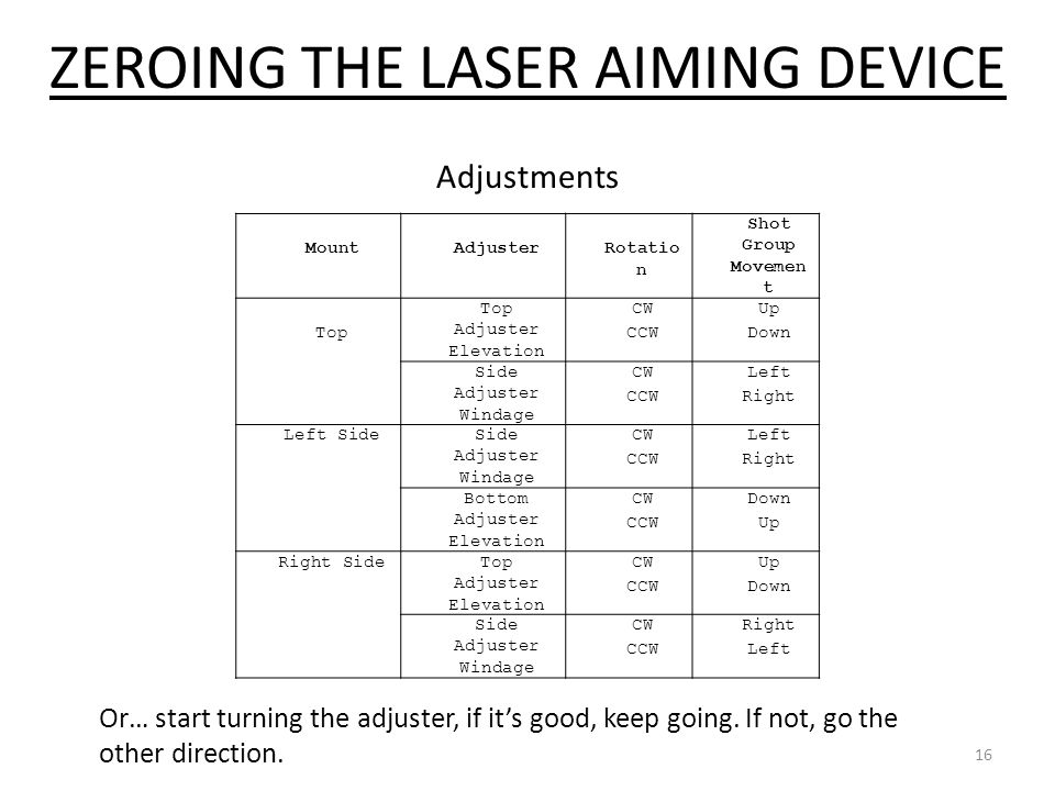 ZEROING THE LASER AIMING DEVICE Adjustments Mount Adjuster Rotatio n Shot Group Movemen t Top Top Adjuster Elevation CW CCW Up Down Side Adjuster Wind