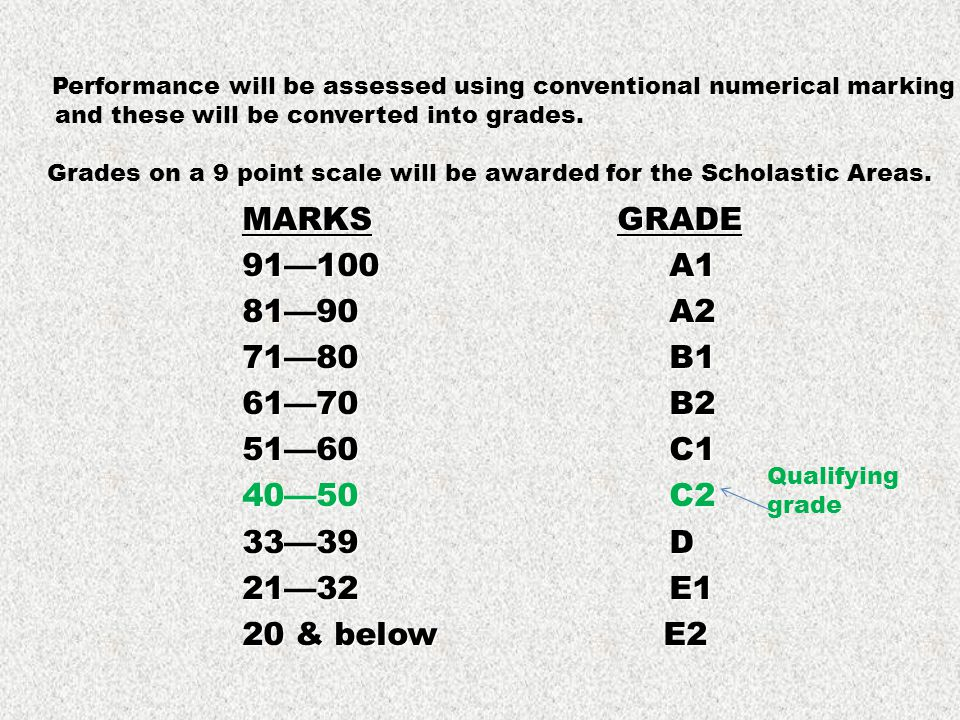 Performance will be assessed using conventional numerical marking and these will be converted into grades. Grades on a 9 point scale will be awarded f