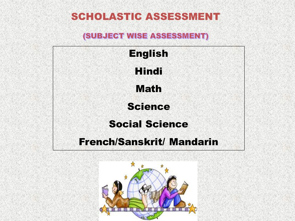 English Hindi Math Science Social Science French/Sanskrit/ Mandarin