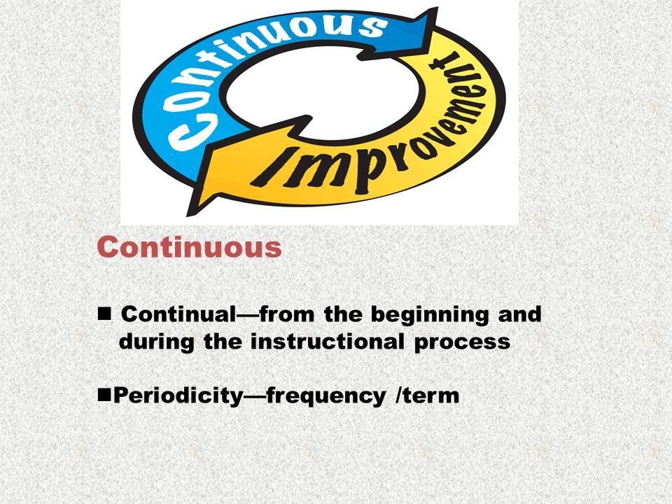 Continuous Continual—from the beginning and during the instructional process Periodicity—frequency /term
