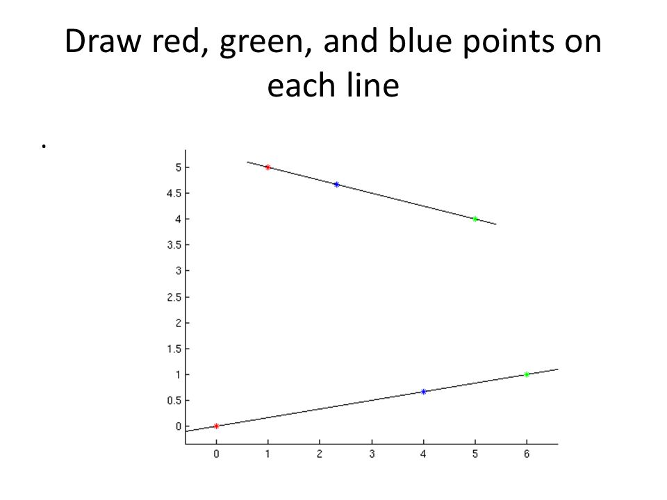Draw red, green, and blue points on each line.