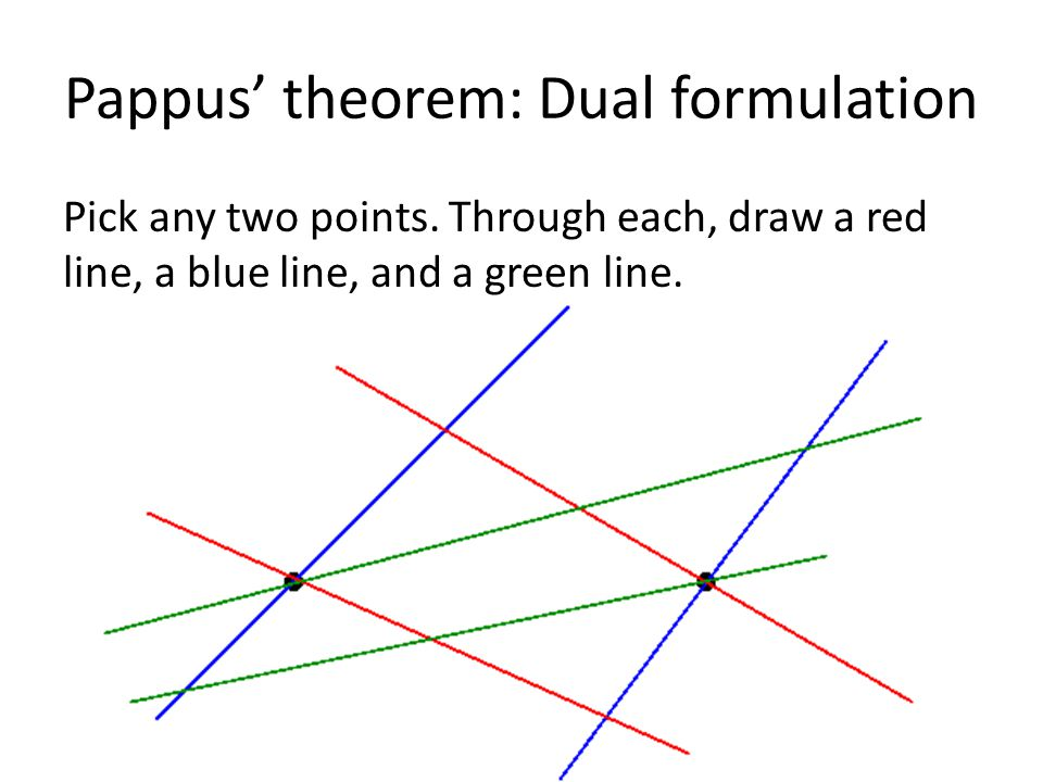 Pappus' theorem: Dual formulation Pick any two points.
