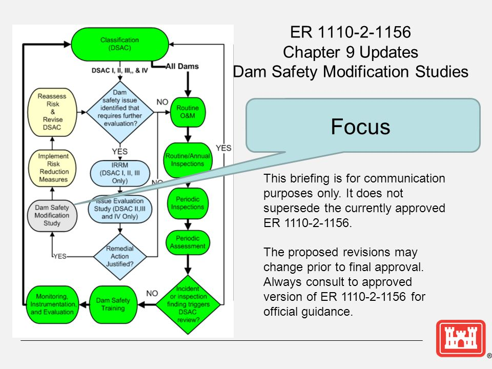 ER 1110-2-1156 Chapter 9 Updates Dam Safety Modification Studies Focus This briefing is for communication purposes only.