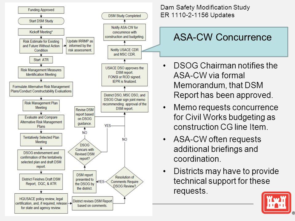 ASA-CW Concurrence DSOG Chairman notifies the ASA-CW via formal Memorandum, that DSM Report has been approved.