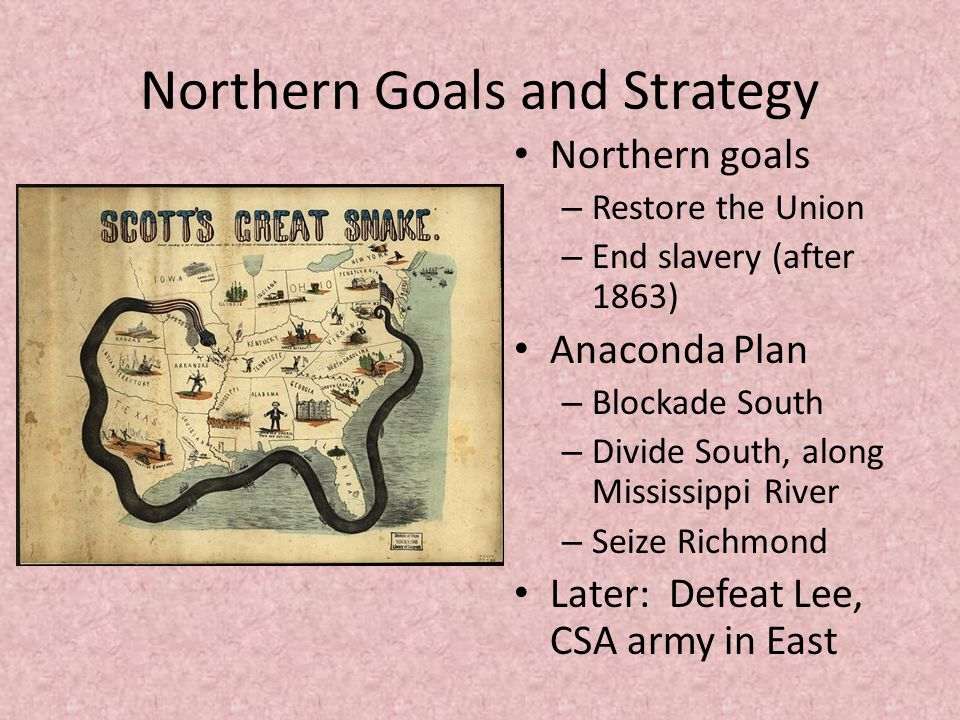 Northern Goals and Strategy Northern goals – Restore the Union – End slavery (after 1863) Anaconda Plan – Blockade South – Divide South, along Mississ